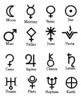 Astrological Symbols of the heavenly bodies