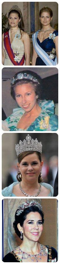 https://tiarasandtrianon.wordpress.com/tiara-terminology/